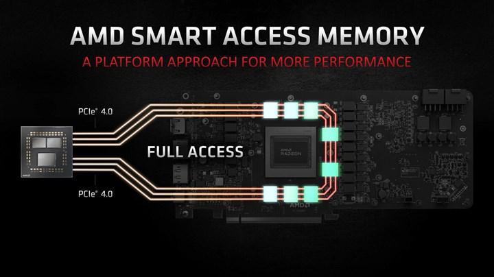 AMD Smart Access Memory'i 400 serisi anakartlara da sundu