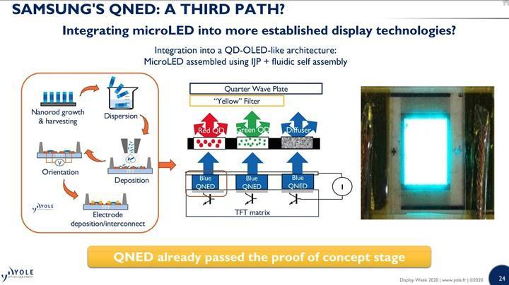 Samsung gelecek ay QD-OLED üretim testlerine başlıyor