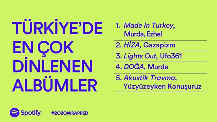 Spotify, 2020'nin enlerini açıkladı! Türkiye'de en çok hangi şarkılar dinlendi?