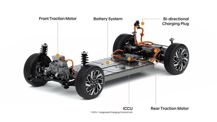 Hyundai, 500 km'ye kadar menzil sunacak yeni elektrikli araç platformunu tanıttı
