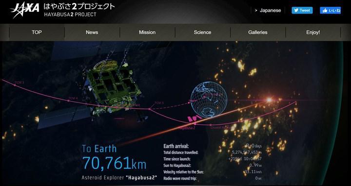 Asteroit toprağı Dünya'ya geliyor: Hayabusa, örneklerini Yeryüzü'ne bıraktı