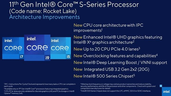 8/16 Core i9-11900K 5.3 GHz'e ulaşabiliyor