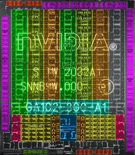 RTX 3090'ın GPU'su yakından görüntülendi