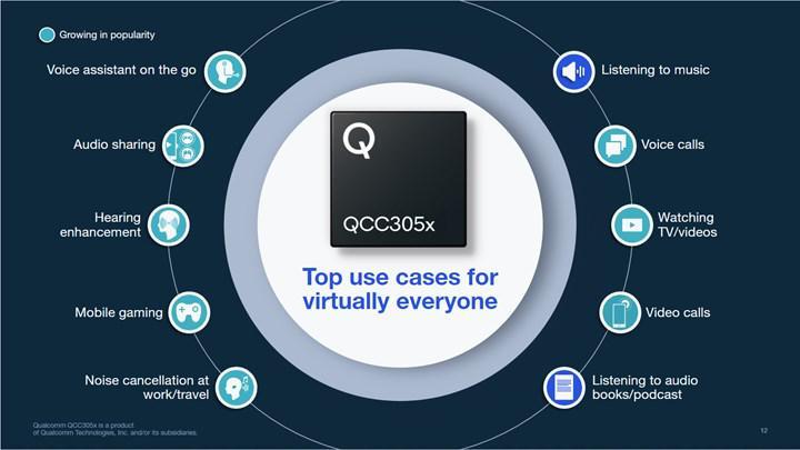 Qualcomm QCC305x ile orta sınıf kablosuz kulaklıklar seviye atlayacak
