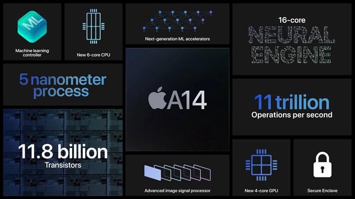 TSMC'nin 5nm üretim kapasitesi Apple'a ayrıldı