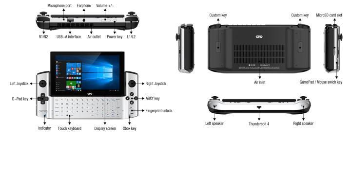 Intel Xe grafikli mini GPD Win 3 gelecek yıl piyasaya çıkacak