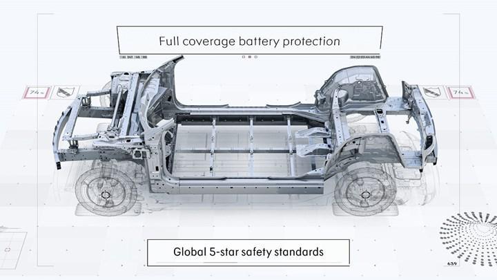 Smart, ürün gamını elektrikli SUV ile genişletmeye hazırlanıyor