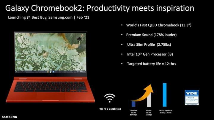 Samsung Galaxy Chromebook 2'nin teknik özellikleri sızdı: QLED ekran, WİFİ 6 ve daha fazlası