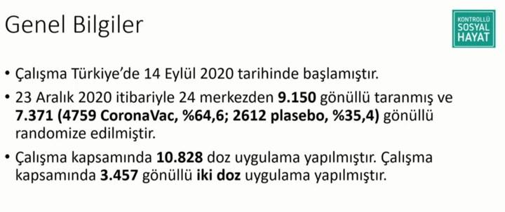 Çinli koronavirüs aşısı Sinovac'ın Türkiye'deki 3. faz erken sonuçları açıklandı