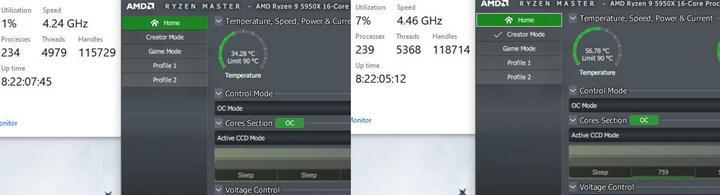 Epic Games Launcher Ryzen işlemcileri 20 dereceye kadar daha sıcak çalıştırıyor
