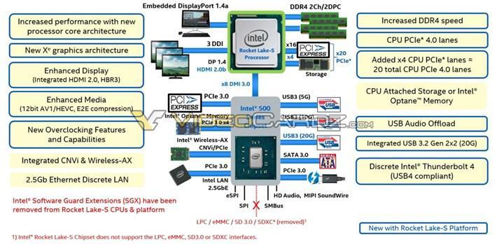 Intel'in 500 serisi yongasetlerinin logoları ortaya çıktı