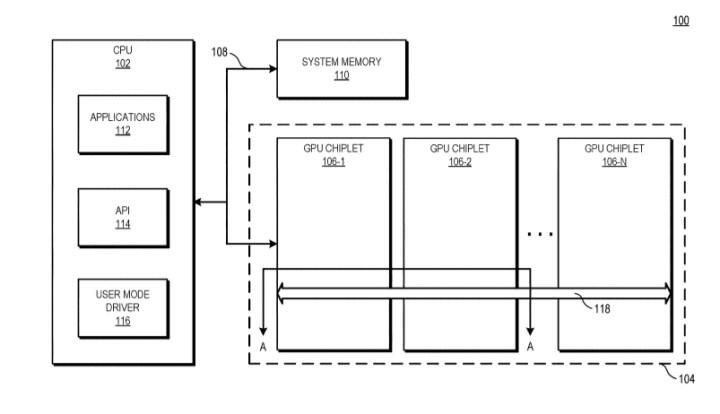 AMD RDNA3+'ta çoklu yonga tasarımına geçebilir