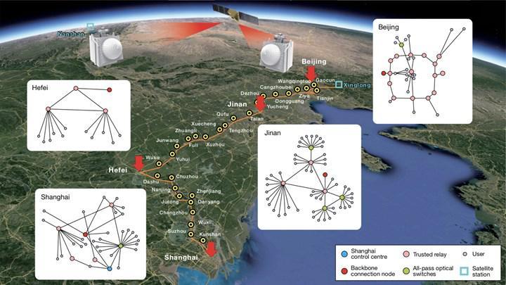 Çin dünyanın en büyük kuantum iletişim ağını kurdu