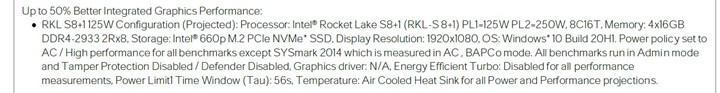 Intel Rocket Lake işlemcileri resmiyet kazandı: %19 IPC artışı geldi