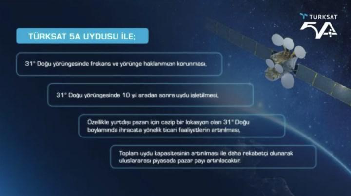 Türksat 5A'nın Türkiye'ye katkısı ne olacak?