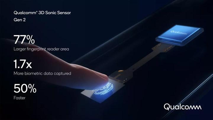 Qualcomm, ikinci nesil ultrasonik parmak izi okuyucusunu duyurdu: Daha büyük ve daha hızlı