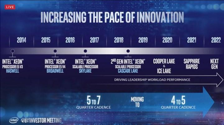 Intel 10 nm Ice Lake Xeon işlemcilerinin üretimine başladı