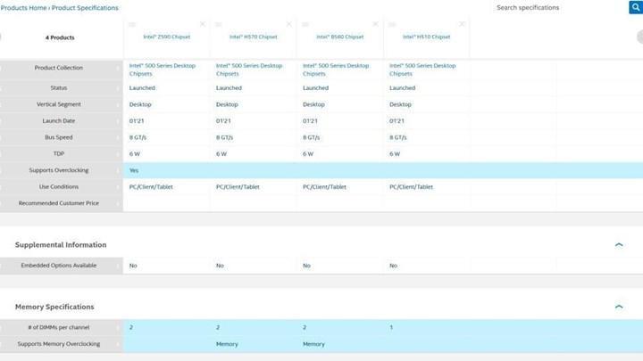 Intel H570 ve B560 anakartlarda RAM hız aşırtma desteği sunuyor