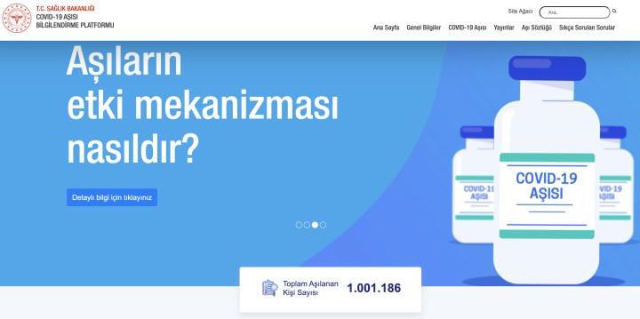 Türkiye'de toplam 1 milyon doz aşı uygulandı