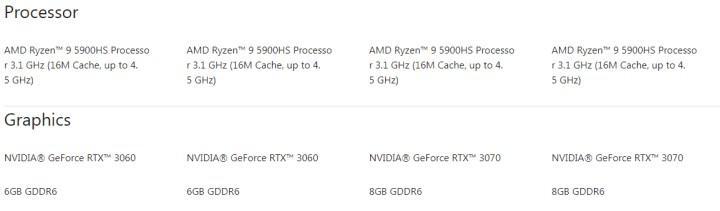 Nvidia'dan kullanıcıların kafasını karıştıracak adım: Max-Q/Max-P sınıfları kaldırıldı