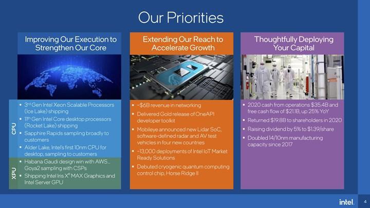 Intel Alder Lake işlemcileri bu yıl sonunda üretime hazır olacak