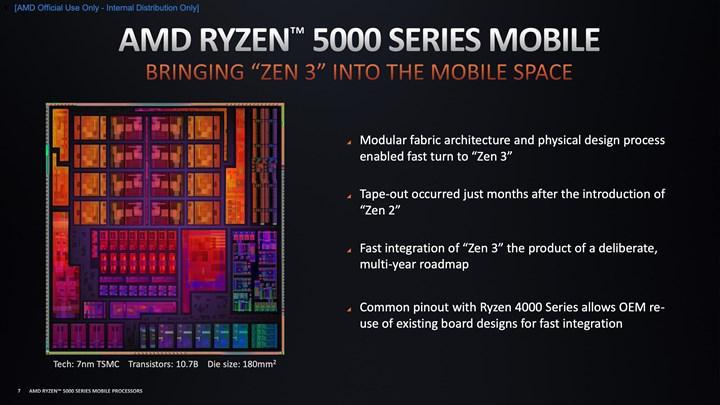 AMD mobil Ryzen 5000 işlemcilerinin performans verilerini paylaştı