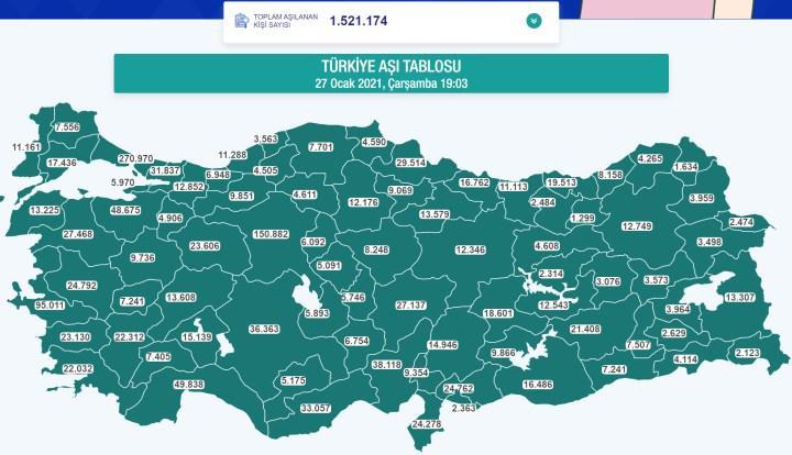 Türkiye aşılamada 8. sıraya yükseldi
