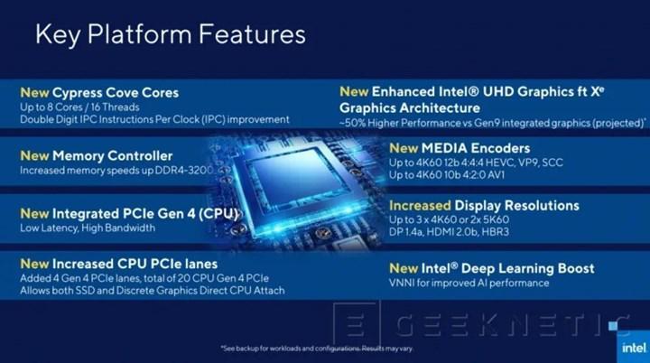 Core i9-11900K, Core i7-11700K ve Core i5-11600K detaylandı