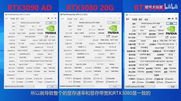 RTX 3080/Ti 20 GB test edildi