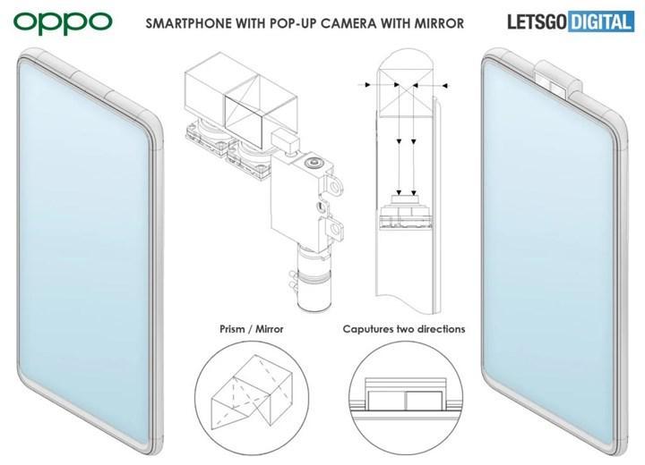 OPPO yansıtıcı ayna kullanan mekanizmalı kamera geliştiriyor