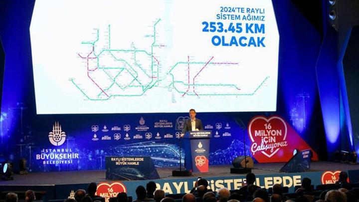 İstanbul HIZRAY nedir?