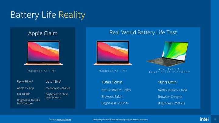 Intel bu sefer de Apple M1'e karşı kendi işlemcisini önde gösterdi