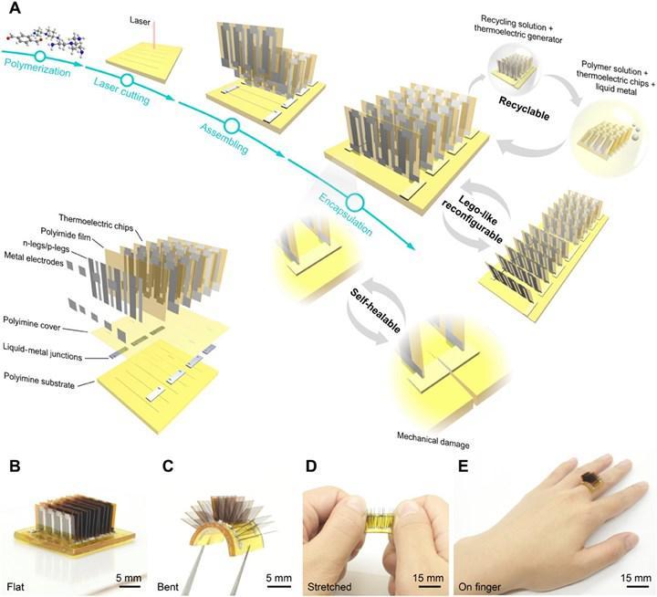 Vücut ısısından yararlanarak elektrik üretebilen yüzük geliştirildi