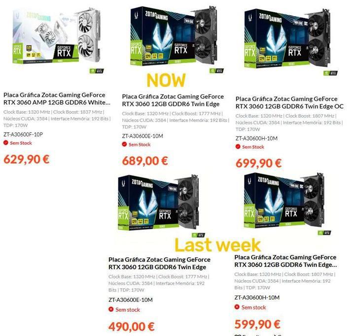 RTX 3060 satışa sunulmadan fiyatı artmaya başladı, MSRP seviyesi önsiparişler iptal ediliyor