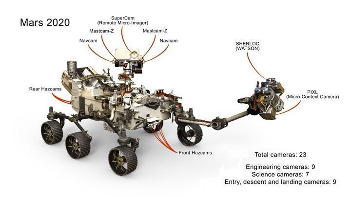 Perseverance'ın Mars'ta iniş yaptığı bölgeyi 4K ve 360 derece keşfedin