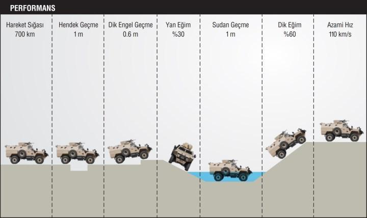 Otokar, mayına karşı korumalı COBRA II MRAP modelini tanıttı