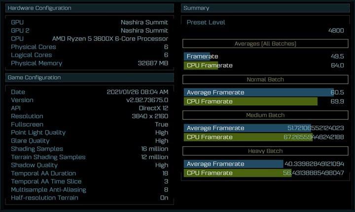 AMD Nashira Point GPU'ları açığa çıktı