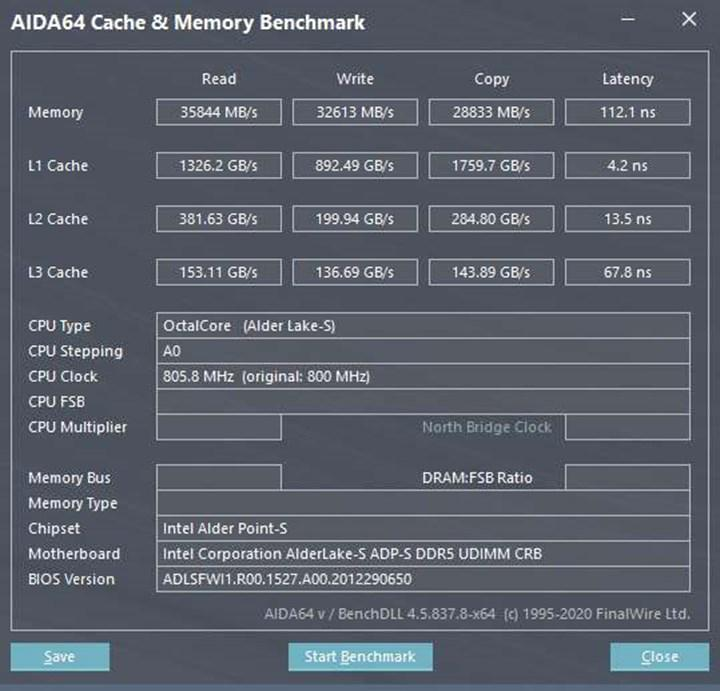 4800 MHz DDR5 RAMs offer 28% performance increase