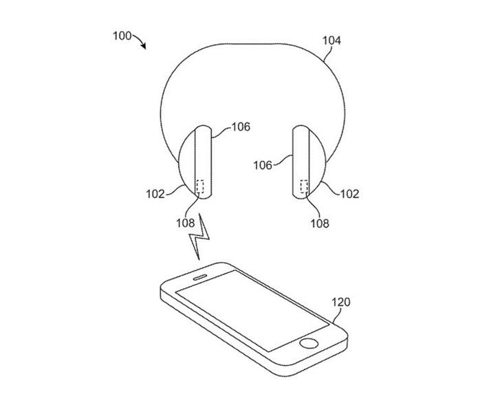 AirPods will be able to automatically adjust the volume according to the ear tips you use.