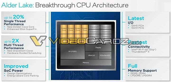 Intel Alder Lake platformu gün yüzüne çıktı