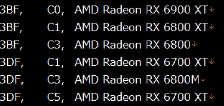 To be featured in high-end gaming laptops with AMD RX 6800M