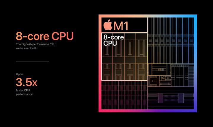 Apple M1 outperforms Intel Core i7-11700K in single core test