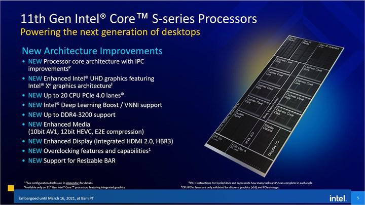 11th generation Intel Core processor family launched