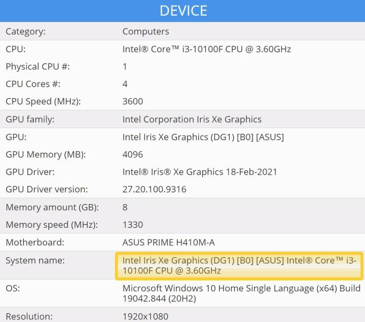 Intel DG1 tested: slower than RX 550