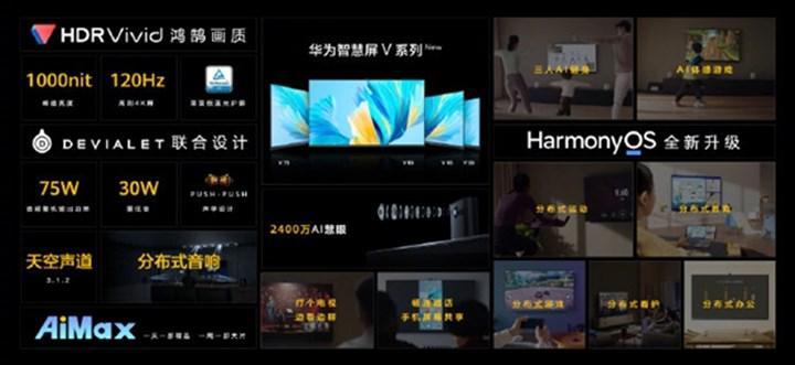 Huawei yeni akıllı ekranlarını tanıttı