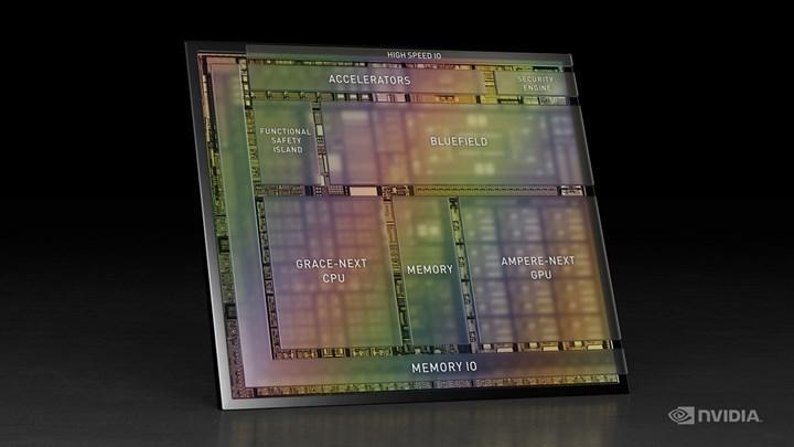 Nvidia Drive Atlan ilk 1000TOPS araç yonga seti oldu