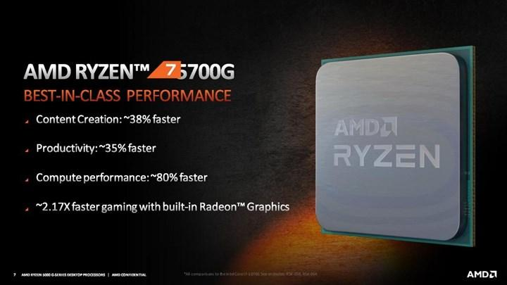 AMD announces Ryzen 5000G APUs: Also available in the retail market