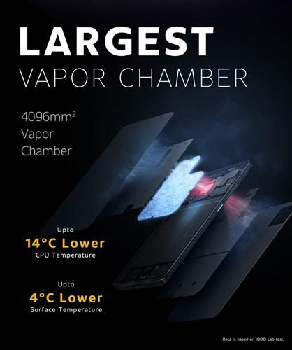 iQOO 7 series uses a powerful liquid cooling technique