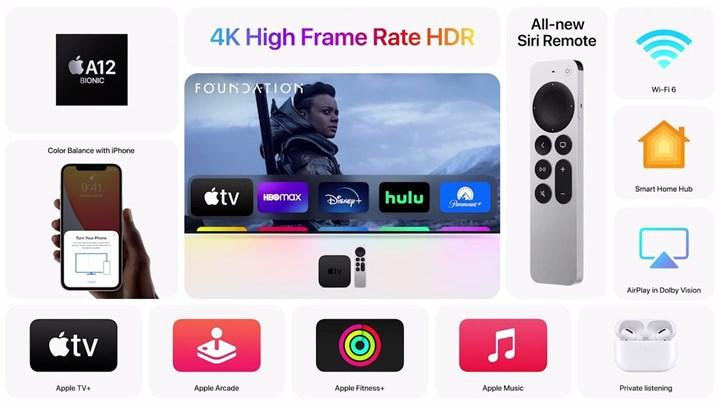 Next generation Apple TV 4K introduced: here are the specs and price