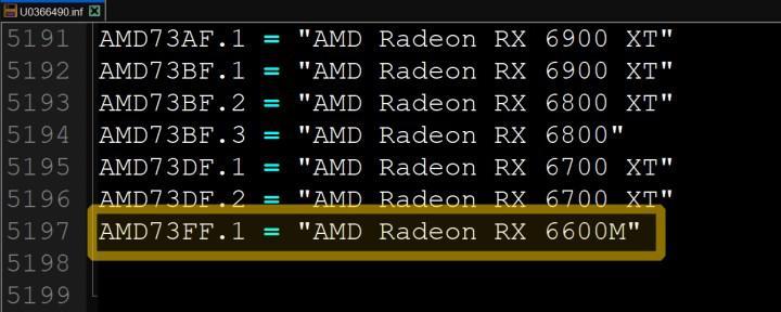 RX 6600M AMD'nin sürücüsünde ortay çıktı